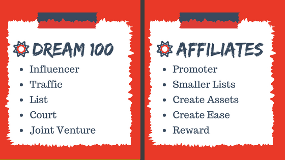 Dream 100 vs Affiliates
