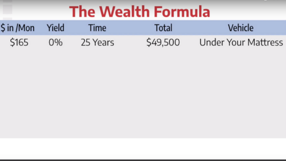 The wealth formula 1