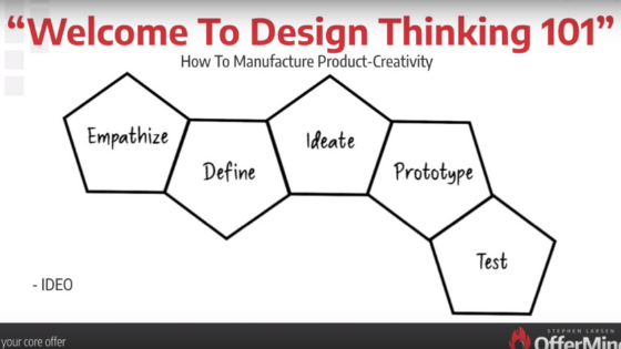 Welcome to design thinking 101