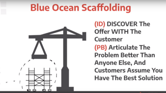 Blue ocean scaffolding business problem solving