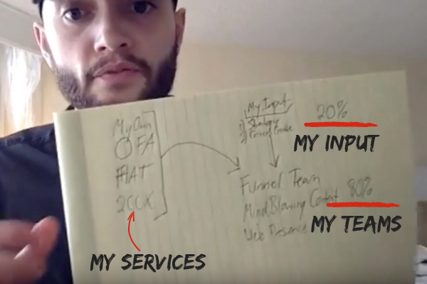 How I'm building a funnel team
