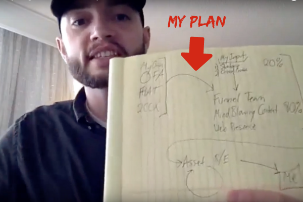 The plan for building a funnel team