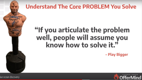 Understand the core problem you solve