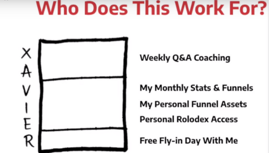Coaching examples of offer creation